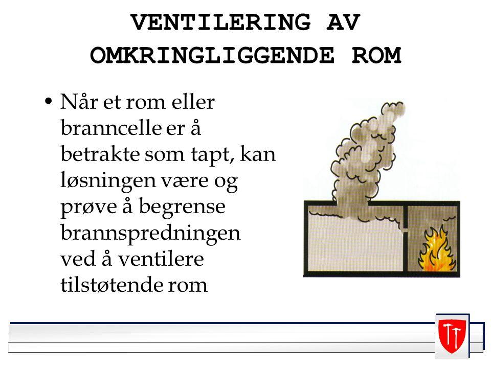 VENTILERING AV OMKRINGLIGGENDE ROM