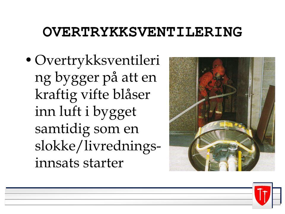 OVERTRYKKSVENTILERING