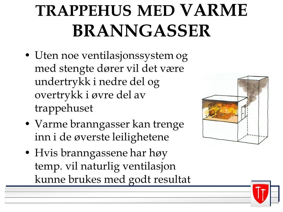 TRAPPEHUS MED VARME BRANNGASSER