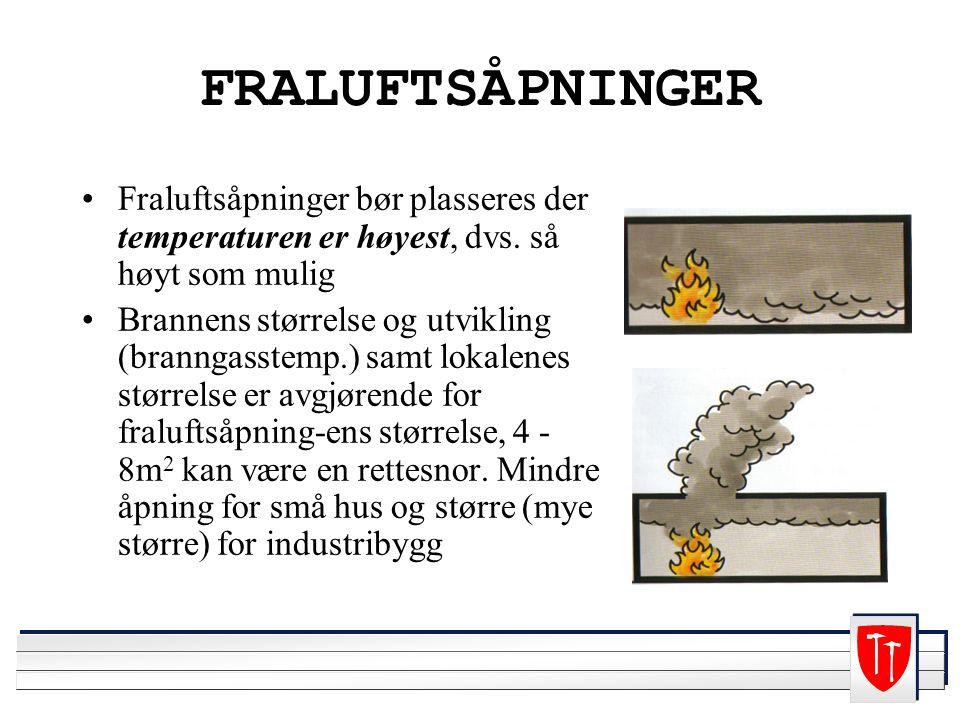 FRALUFTSÅPNINGER Fraluftsåpninger bør plasseres der temperaturen er høyest, dvs. så høyt som mulig.