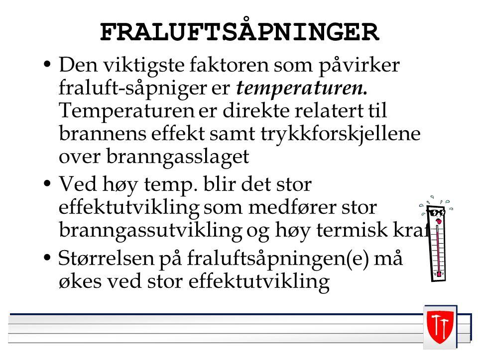 FRALUFTSÅPNINGER