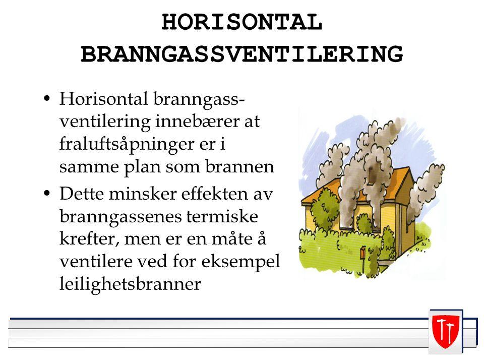 HORISONTAL BRANNGASSVENTILERING
