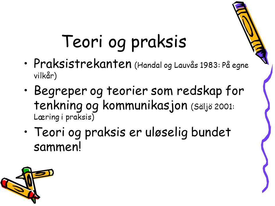 Teori og praksis Praksistrekanten (Handal og Lauvås 1983: På egne vilkår)