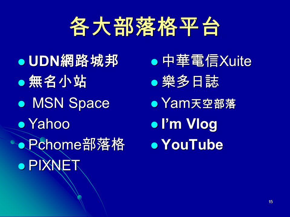 各大部落格平台 UDN網路城邦 無名小站 MSN Space Yahoo Pchome部落格 PIXNET 中華電信Xuite 樂多日誌