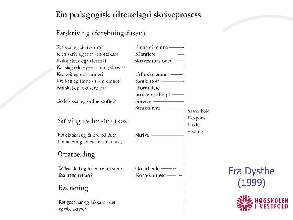 Fra Dysthe (1999)
