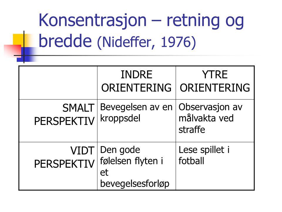 Konsentrasjon – retning og bredde (Nideffer, 1976)