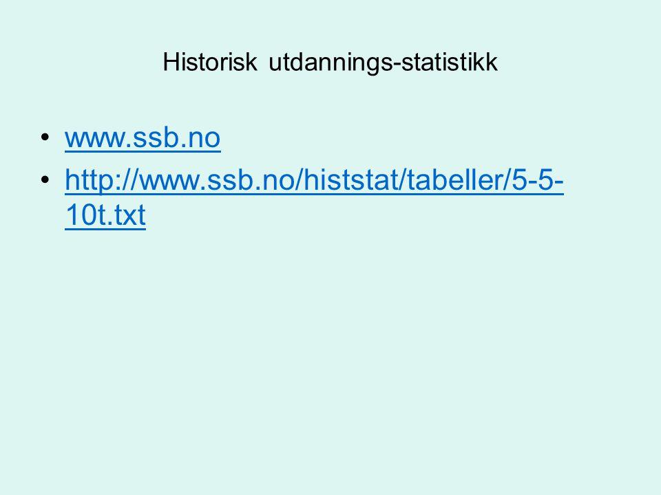 Historisk utdannings-statistikk