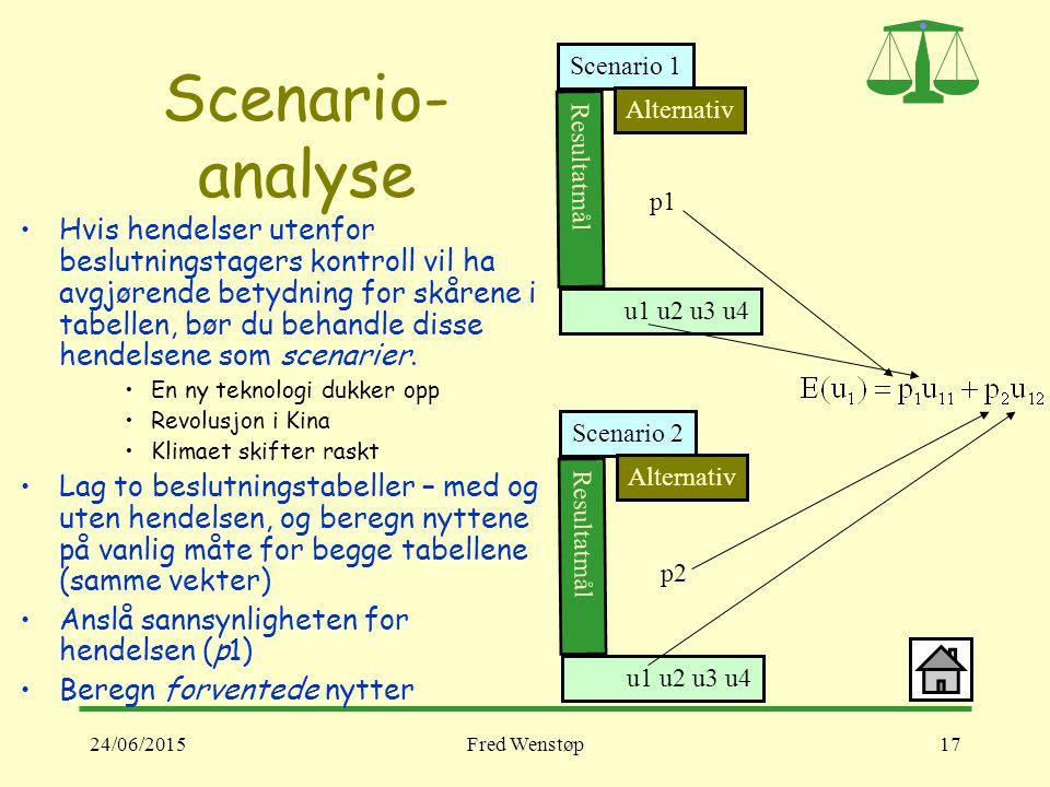 Scenario 1 Alternativ. Resultatmål. u1 u2 u3 u4. p1. Scenario- analyse.