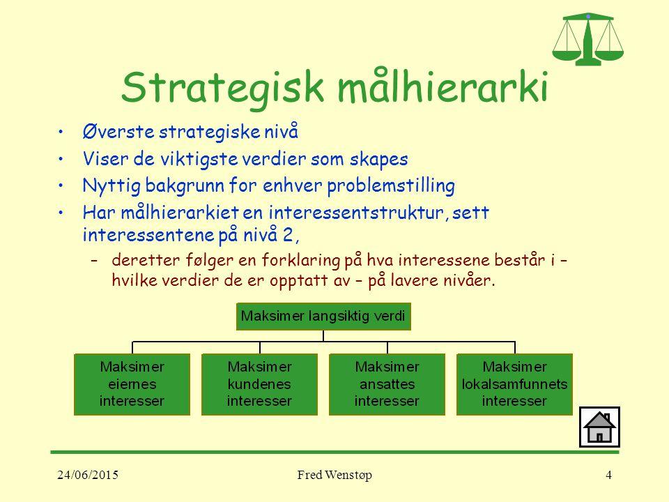 Strategisk målhierarki