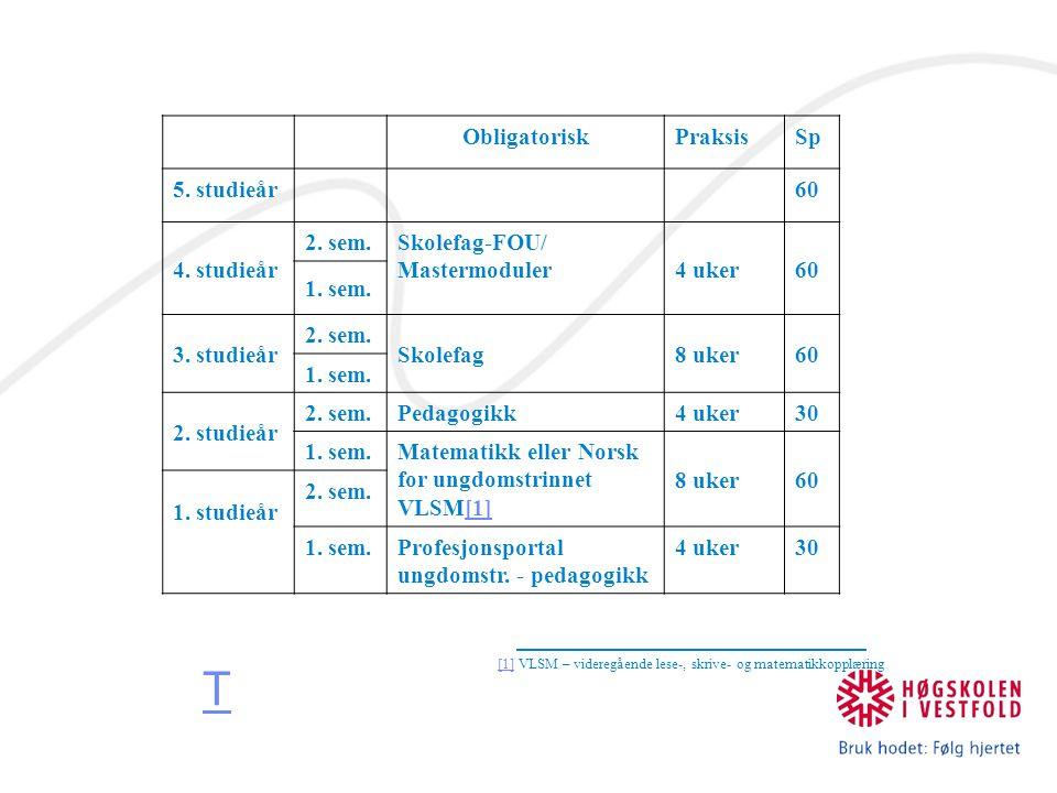 T Obligatorisk Praksis Sp 5. studieår 60 4. studieår 2. sem.