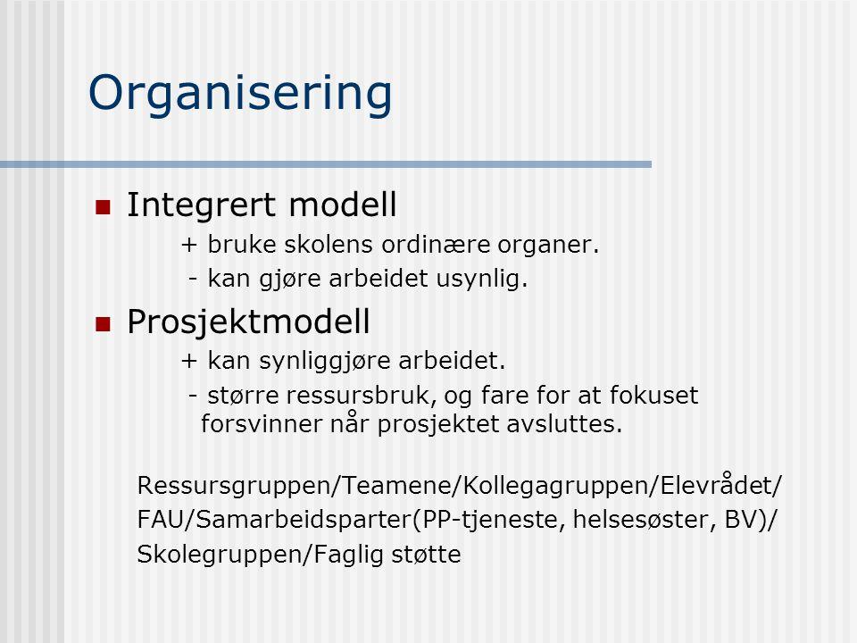 Organisering Integrert modell Prosjektmodell