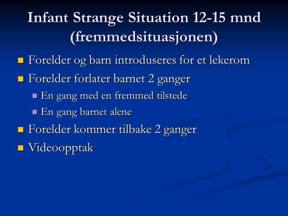Infant Strange Situation 12-15 mnd (fremmedsituasjonen)
