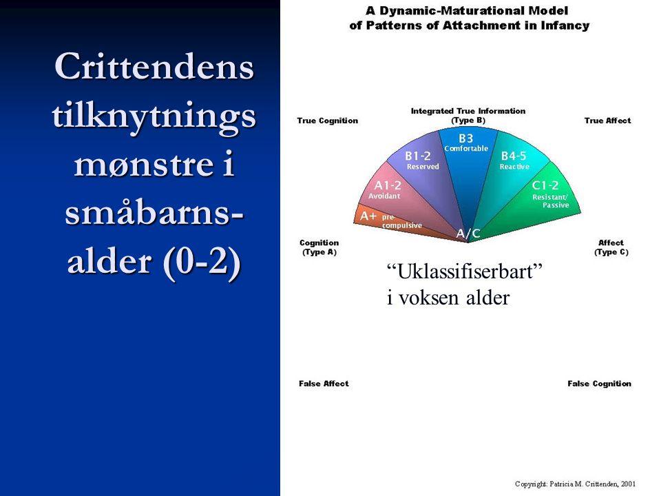 Crittendens tilknytningsmønstre i småbarns-alder (0-2)