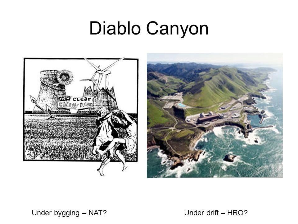 Diablo Canyon Under bygging – NAT Under drift – HRO