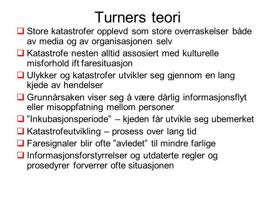 Turners teori Store katastrofer opplevd som store overraskelser både av media og av organisasjonen selv.