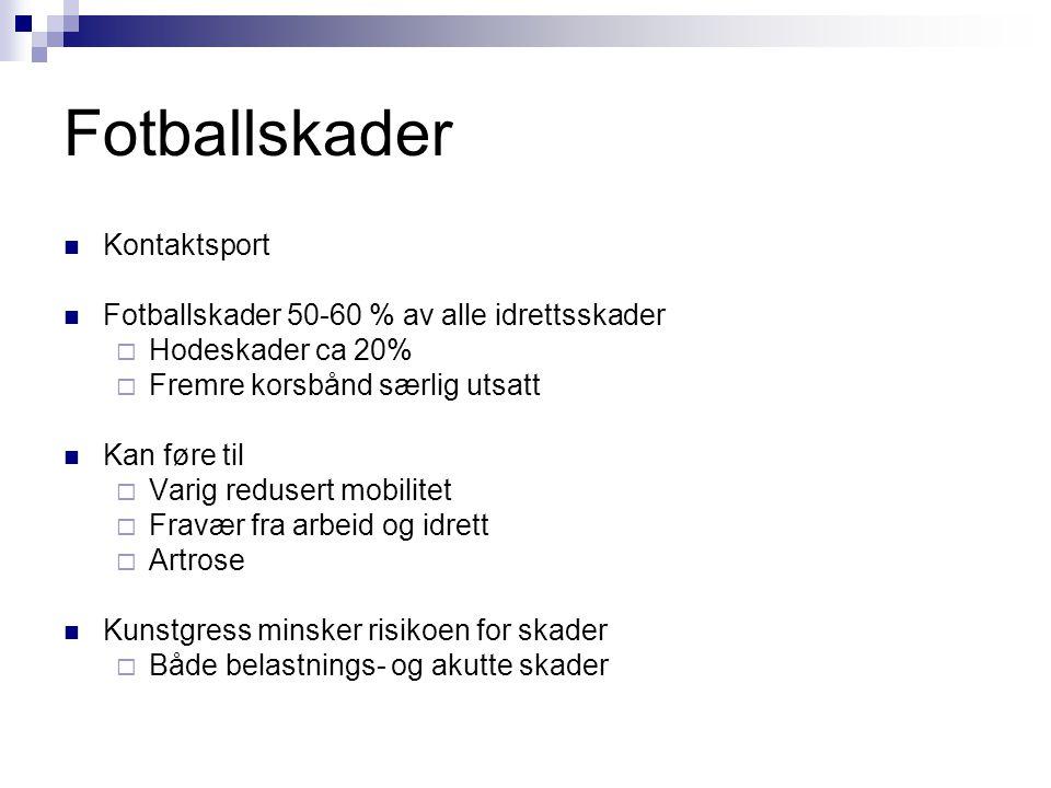 Fotballskader Kontaktsport Fotballskader 50-60 % av alle idrettsskader