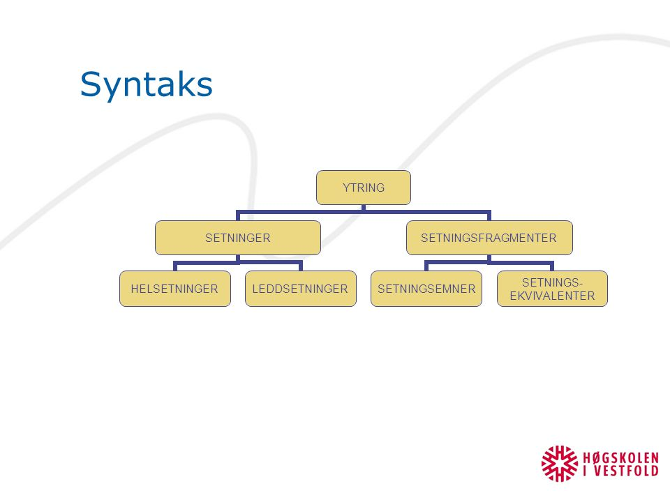 Syntaks