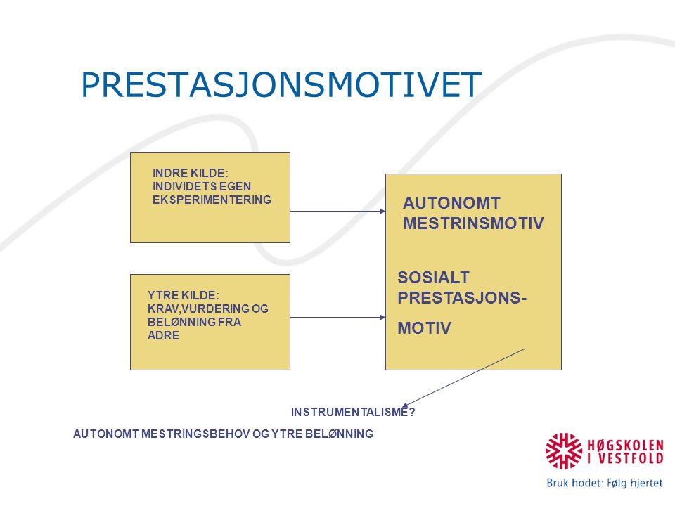 PRESTASJONSMOTIVET AUTONOMT MESTRINSMOTIV SOSIALT PRESTASJONS- MOTIV