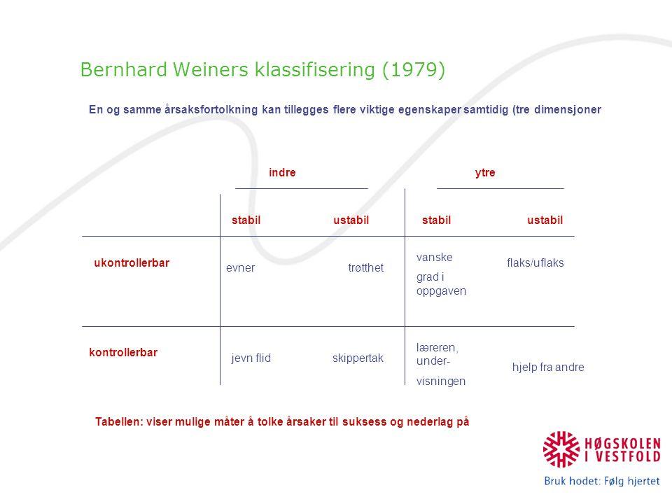 Bernhard Weiners klassifisering (1979)