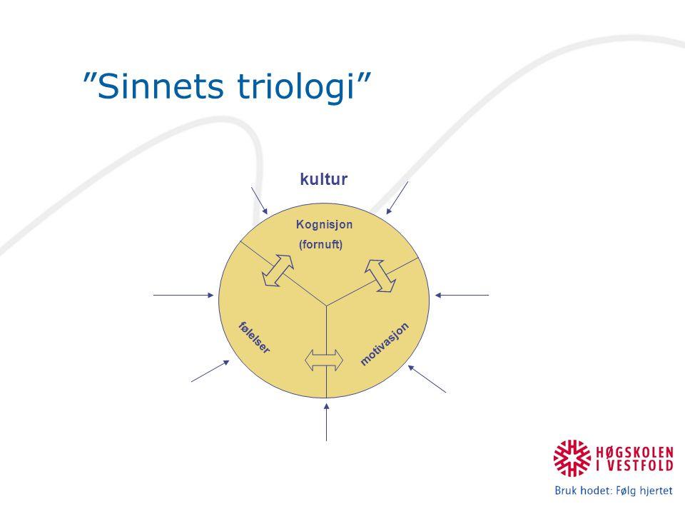 Sinnets triologi kultur Kognisjon (fornuft) motivasjon følelser