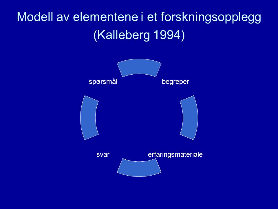 Modell av elementene i et forskningsopplegg (Kalleberg 1994)