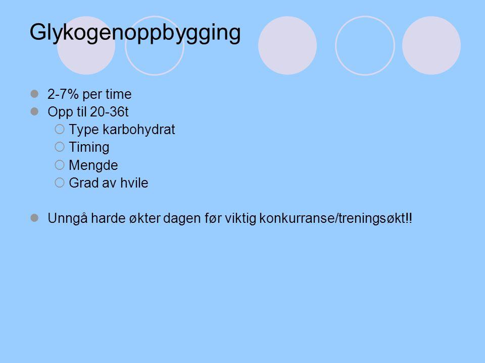 Glykogenoppbygging 2-7% per time Opp til 20-36t Type karbohydrat