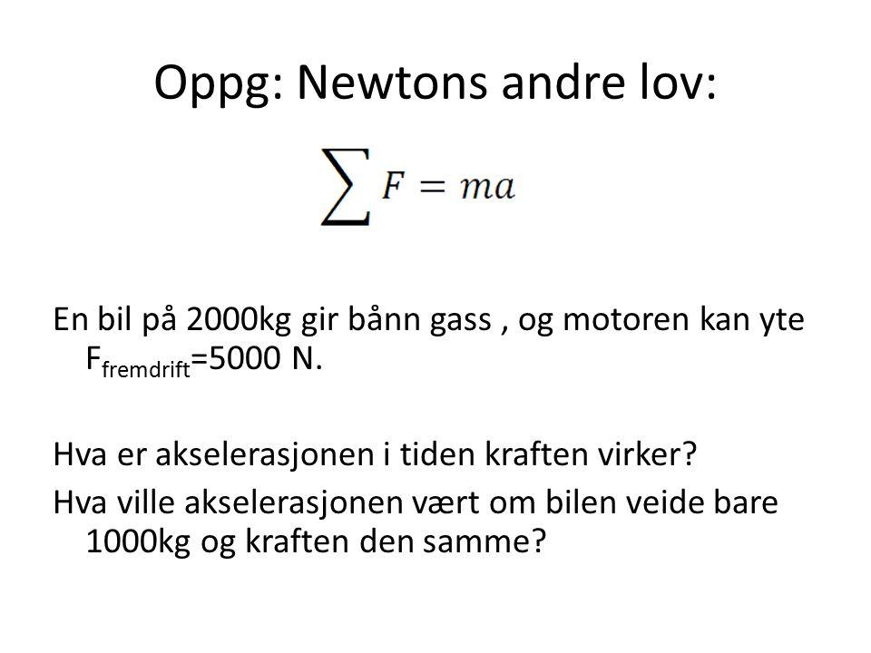 Oppg: Newtons andre lov: