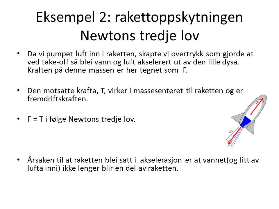 Eksempel 2: rakettoppskytningen Newtons tredje lov