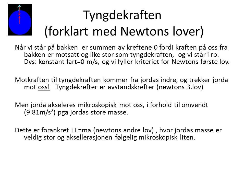 Tyngdekraften (forklart med Newtons lover)