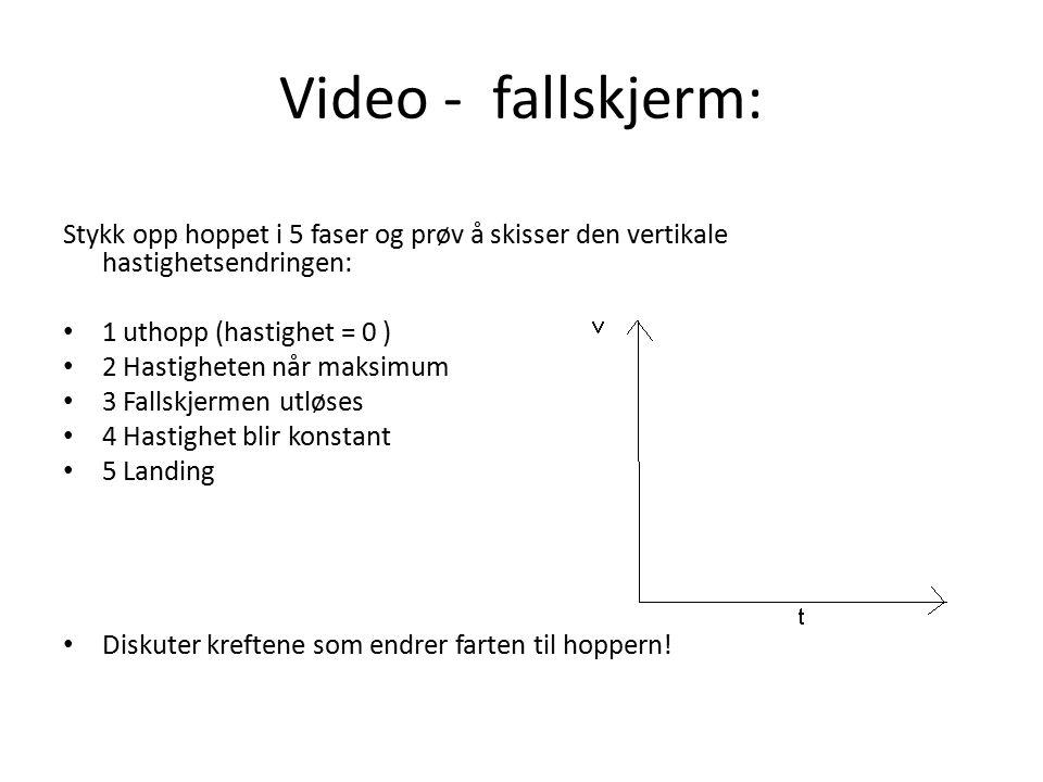 Video - fallskjerm: Stykk opp hoppet i 5 faser og prøv å skisser den vertikale hastighetsendringen: