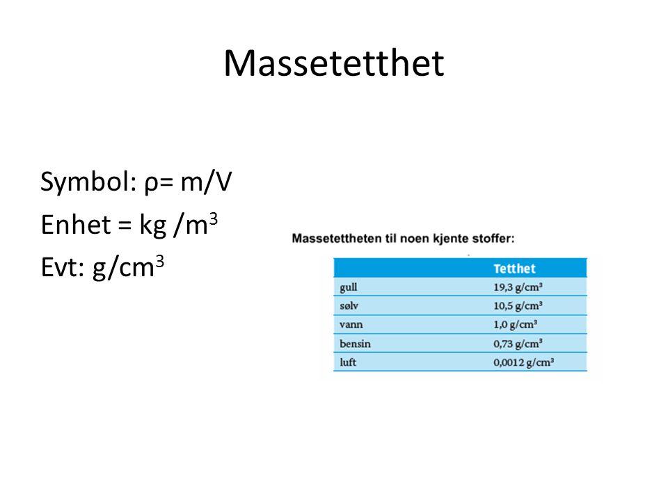 Massetetthet Symbol: ρ= m/V Enhet = kg /m3 Evt: g/cm3
