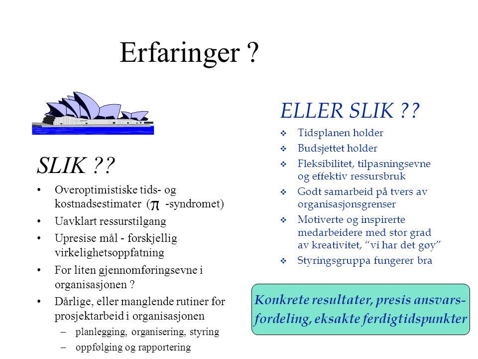 Erfaringer SLIK ELLER SLIK