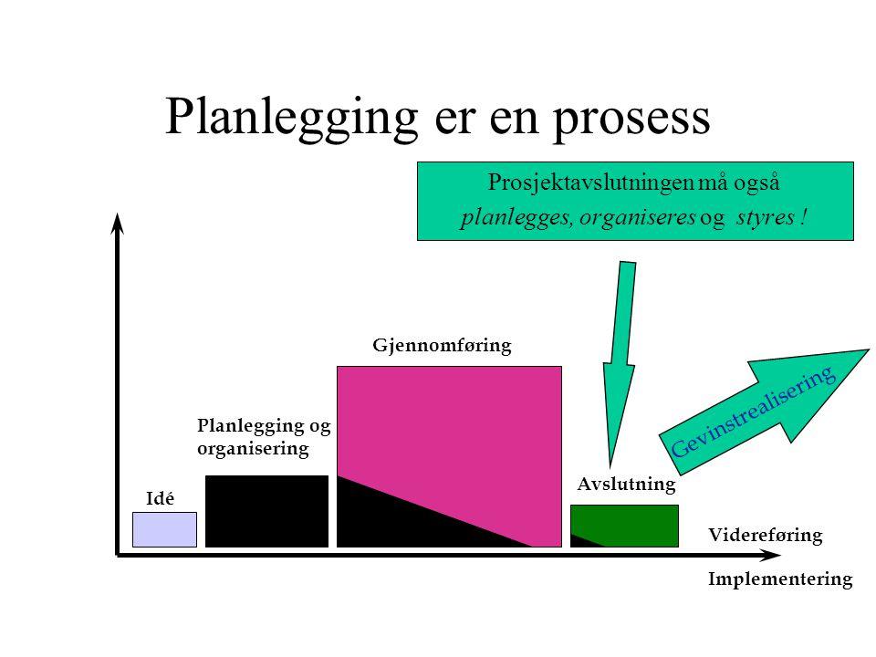 Planlegging er en prosess