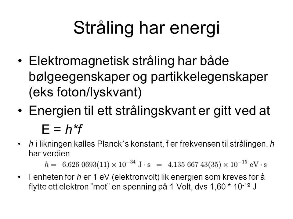 Stråling har energi Elektromagnetisk stråling har både bølgeegenskaper og partikkelegenskaper (eks foton/lyskvant)