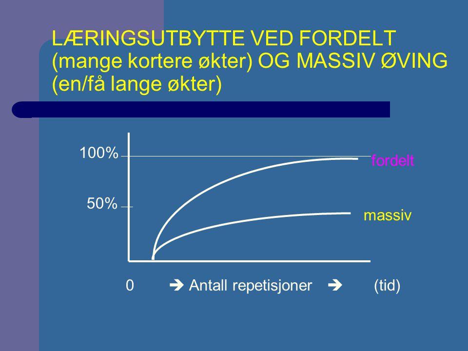 LÆRINGSUTBYTTE VED FORDELT (mange kortere økter) OG MASSIV ØVING (en/få lange økter)