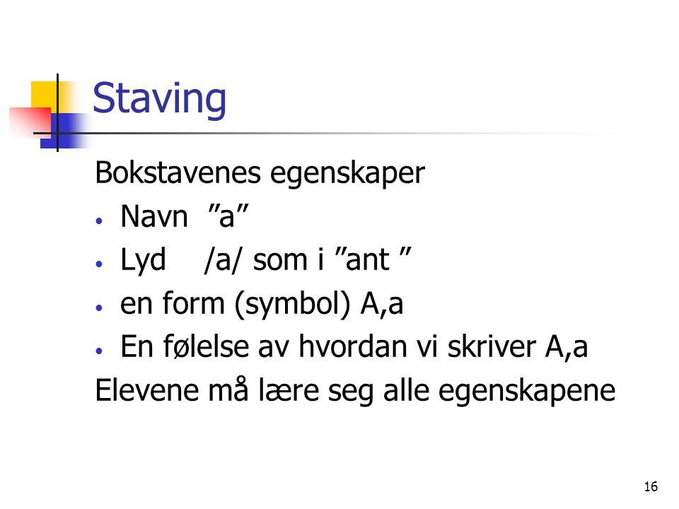 Staving Bokstavenes egenskaper Navn a Lyd /a/ som i ant