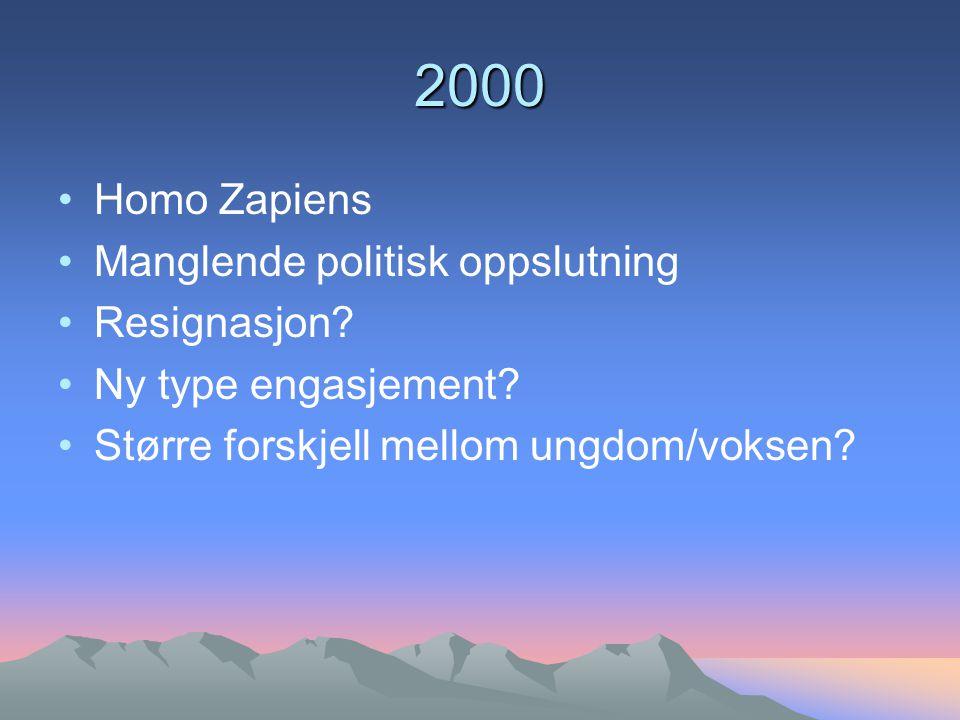 2000 Homo Zapiens Manglende politisk oppslutning Resignasjon
