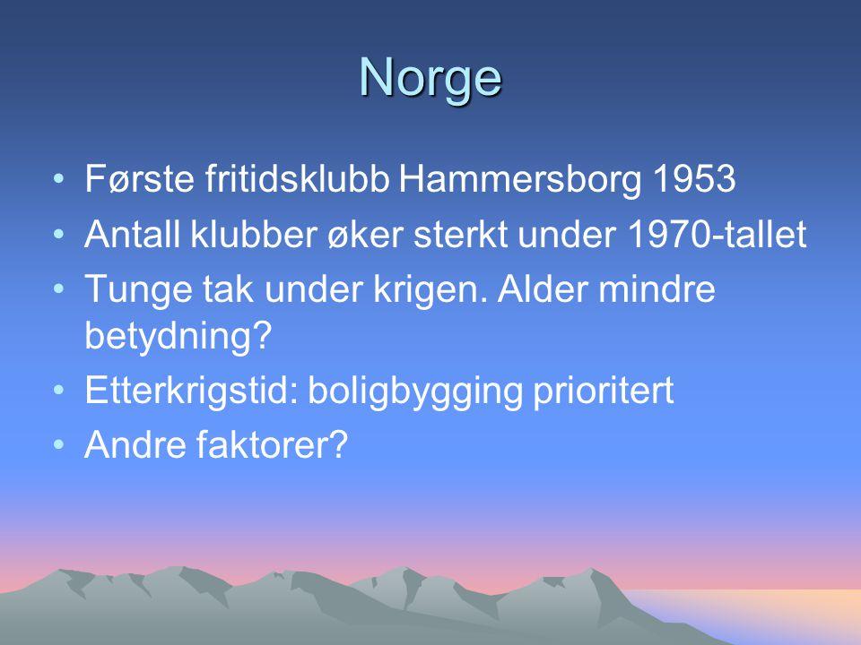 Norge Første fritidsklubb Hammersborg 1953