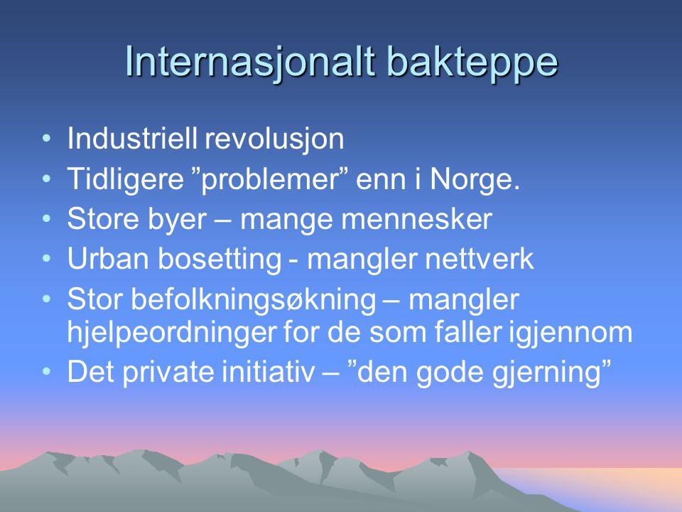 Internasjonalt bakteppe