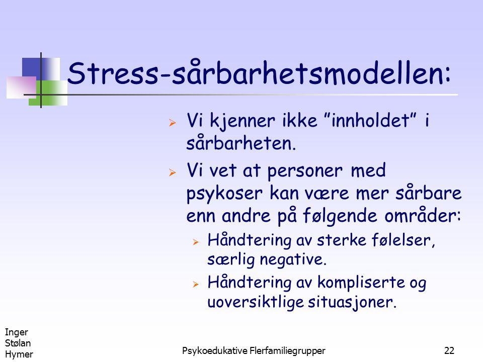 Stress-sårbarhetsmodellen: