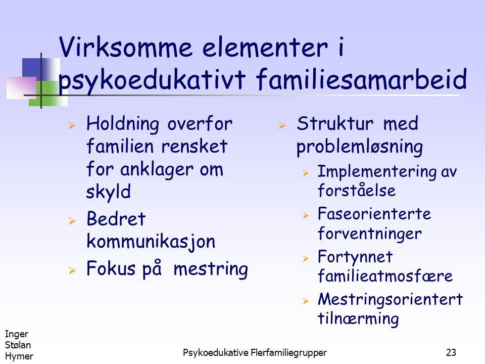 Virksomme elementer i psykoedukativt familiesamarbeid