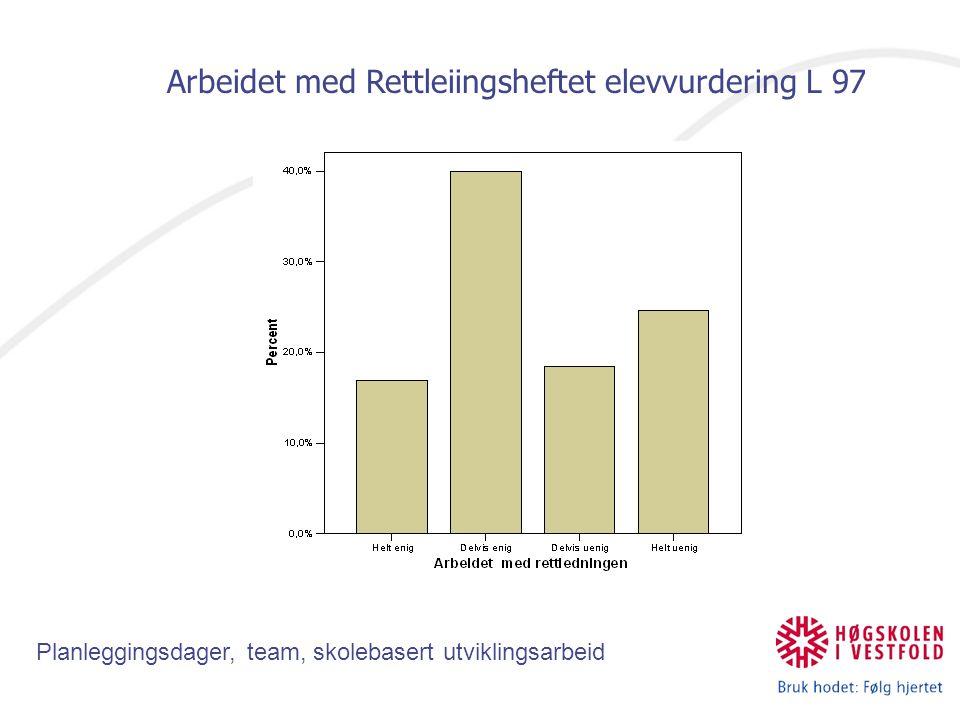 Arbeidet med Rettleiingsheftet elevvurdering L 97