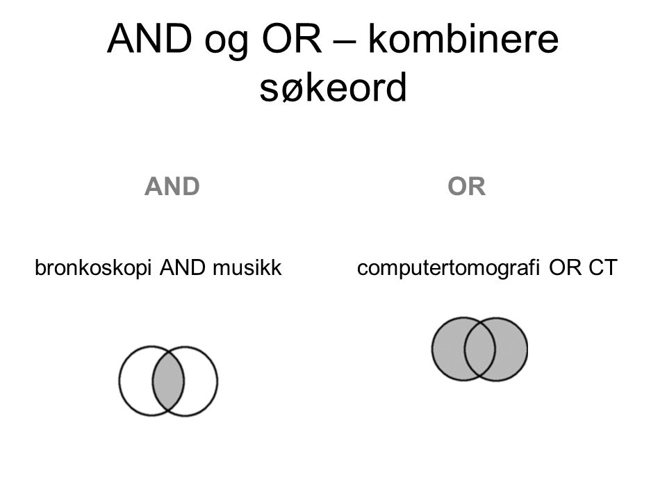 AND og OR – kombinere søkeord