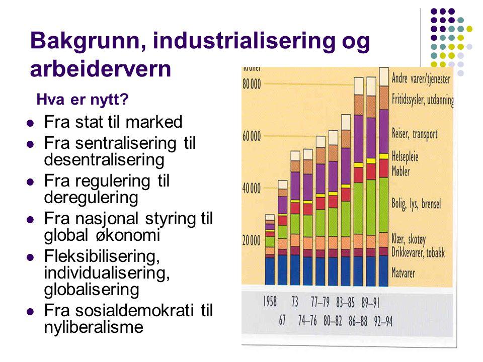 Bakgrunn, industrialisering og arbeidervern Hva er nytt
