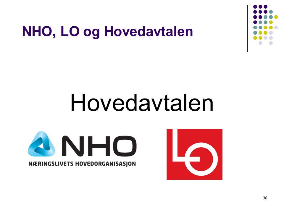 NHO, LO og Hovedavtalen Hovedavtalen