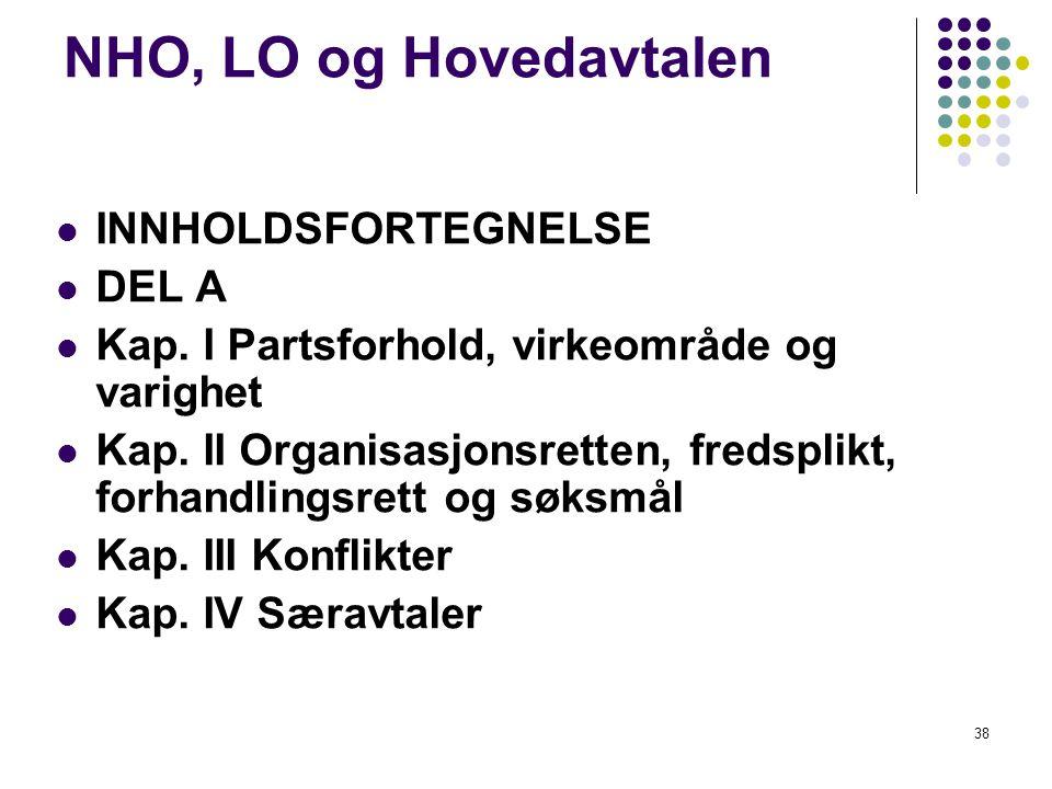 NHO, LO og Hovedavtalen INNHOLDSFORTEGNELSE DEL A