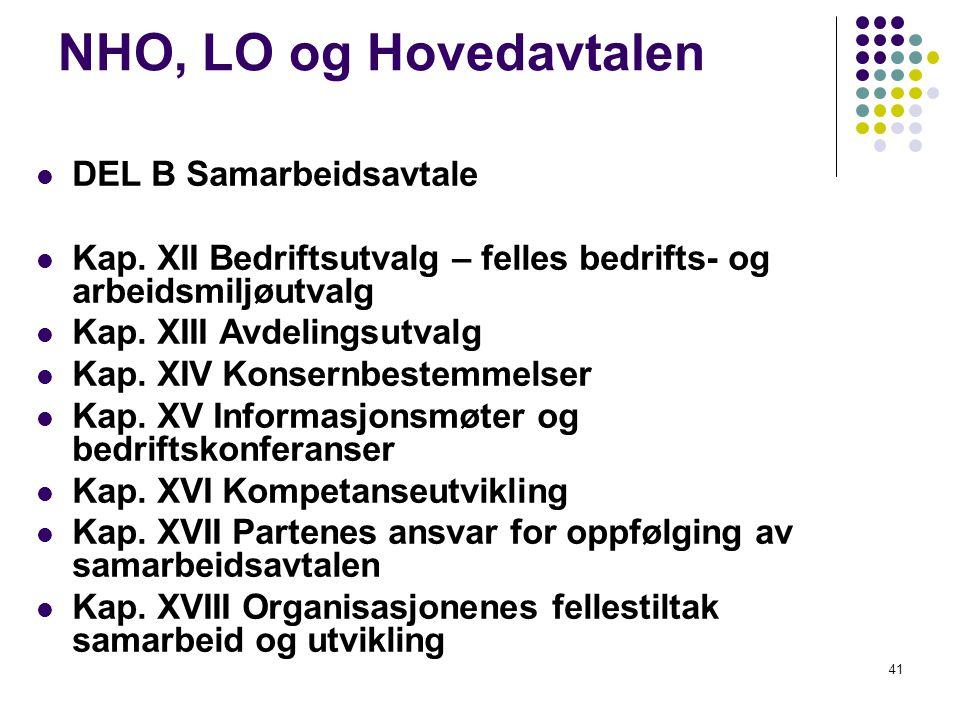 NHO, LO og Hovedavtalen DEL B Samarbeidsavtale