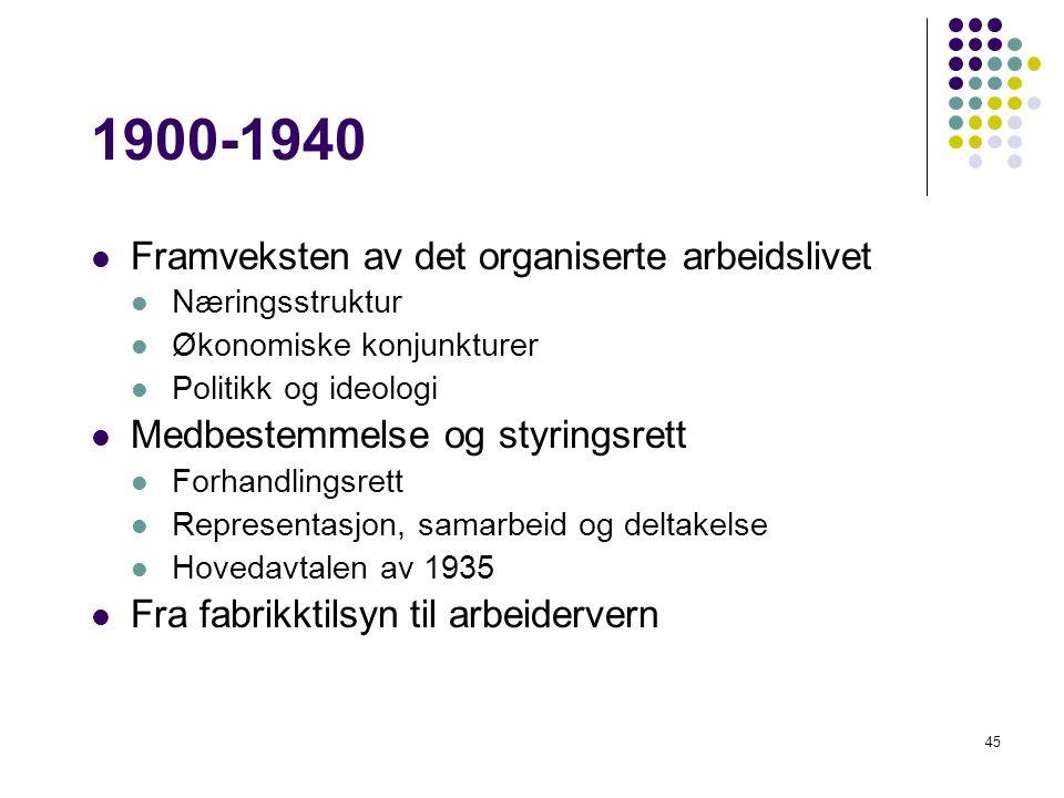 1900-1940 Framveksten av det organiserte arbeidslivet