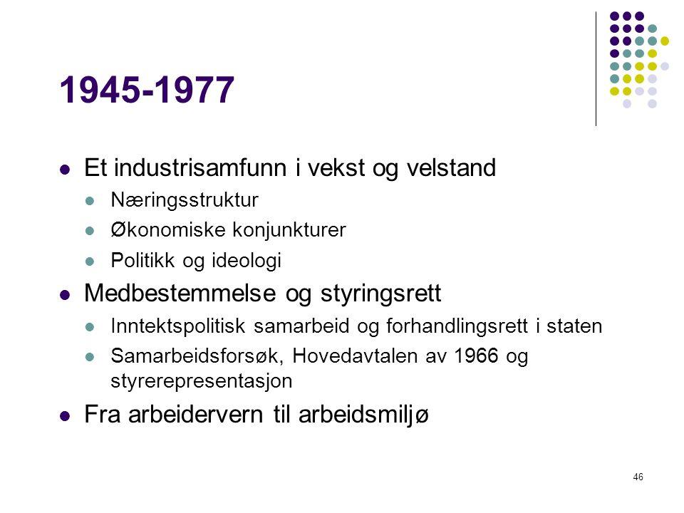 1945-1977 Et industrisamfunn i vekst og velstand
