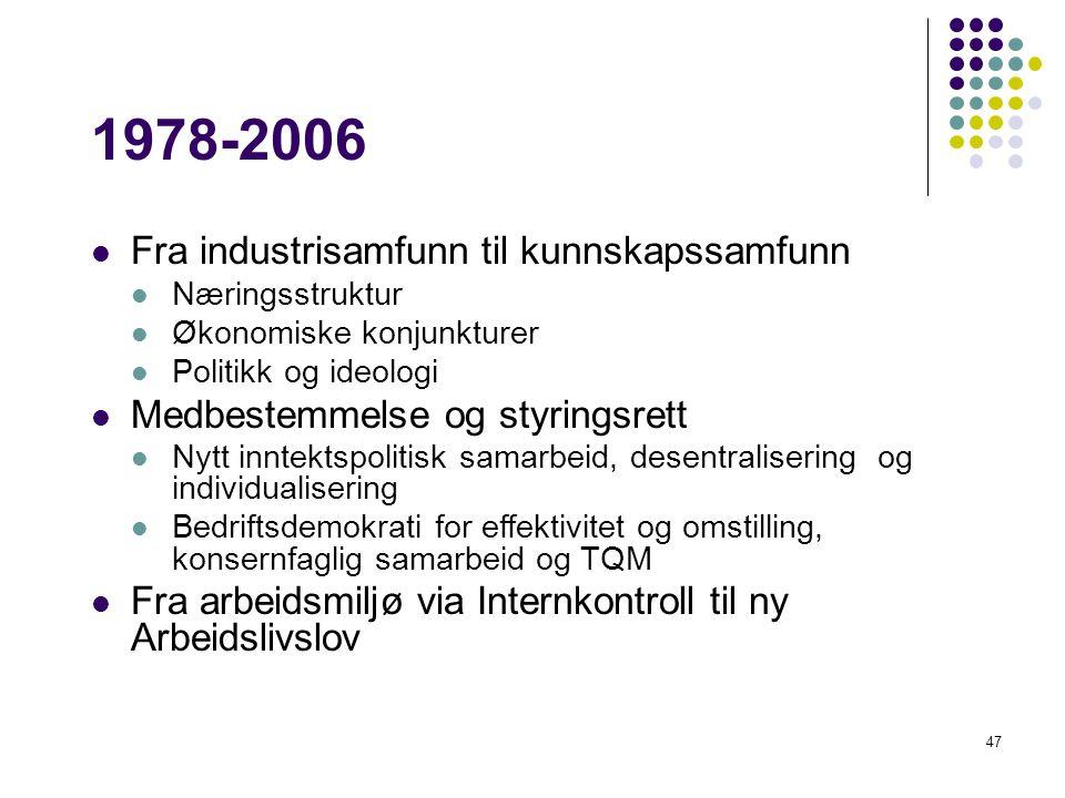1978-2006 Fra industrisamfunn til kunnskapssamfunn